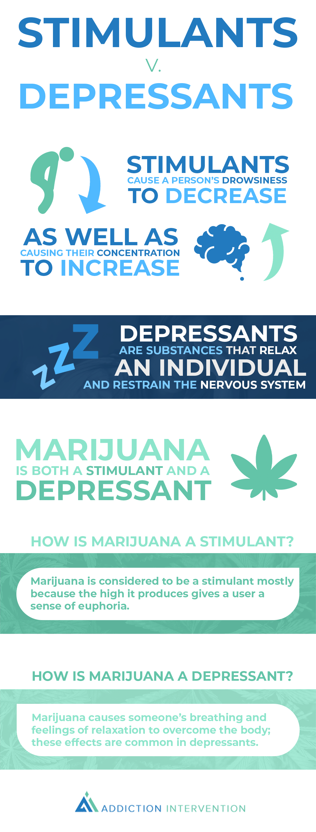 INFOGRAPHIC about Marijuana facts