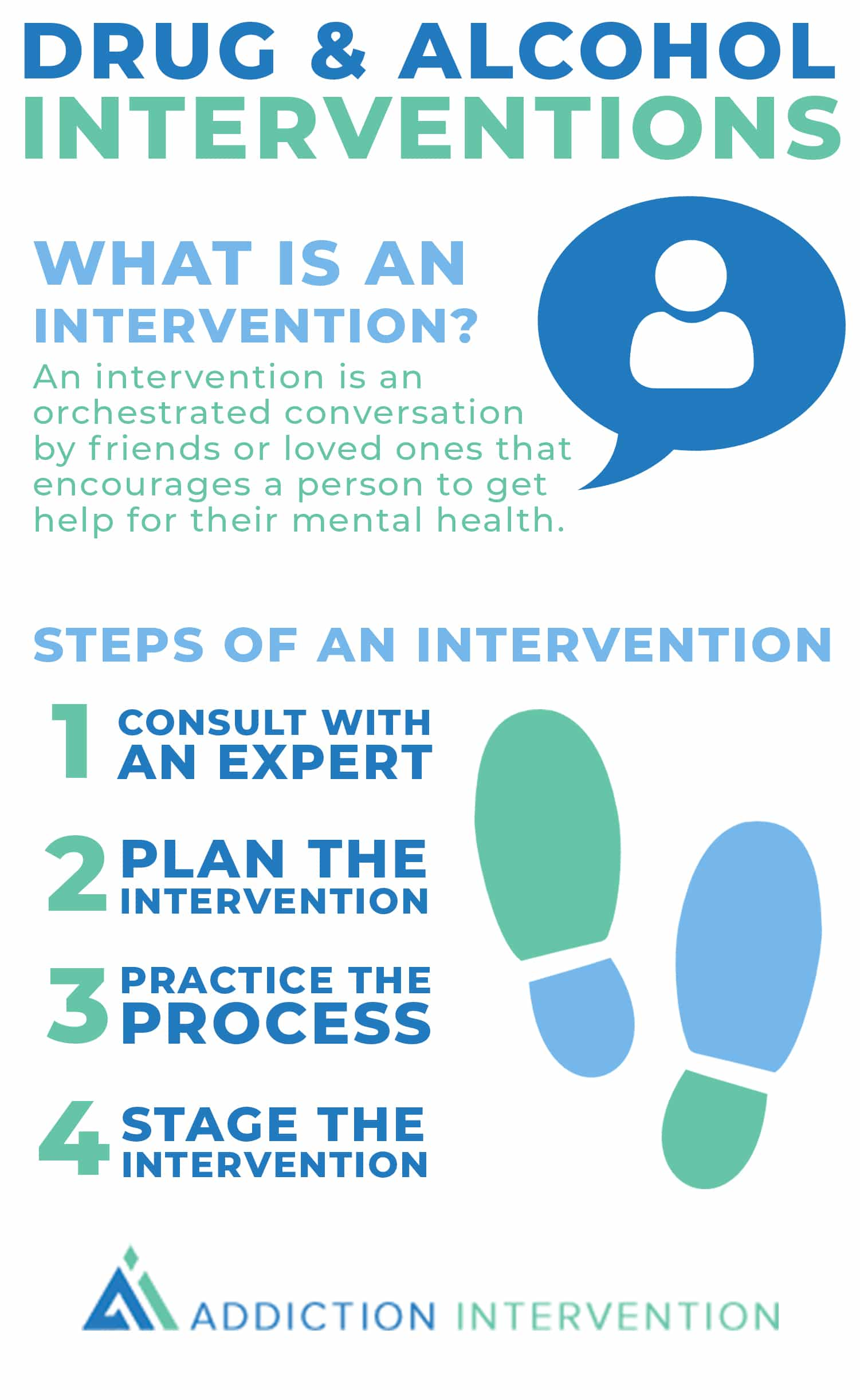 Infographic for intervention